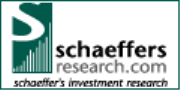 Market Recap Podcast from Schaeffer's Investment Research