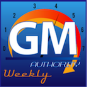 GM Authority Weekly