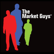 The Market Guys Featuring The Emotional Trader Lady