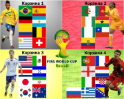 Жеребьевка Чемпионата мира по футболу 2014